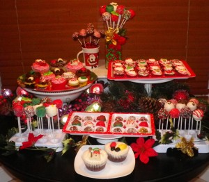 Christmas Dessert Table